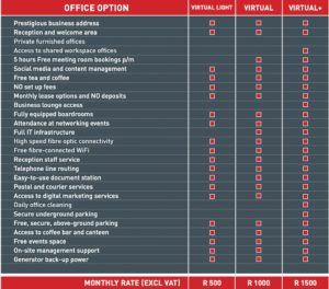 Virtual Offices - The Business Exchange Virtual Office Assistance Pricing April 2016 1